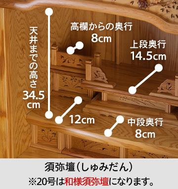 【須弥壇】上段中央奥行14.5cm/上段高欄からの奥行8cm/中段中央奥行8cm/中段端奥行12cm/中段から天井までの高さ34.5cm/※20号は和様須弥壇になります。