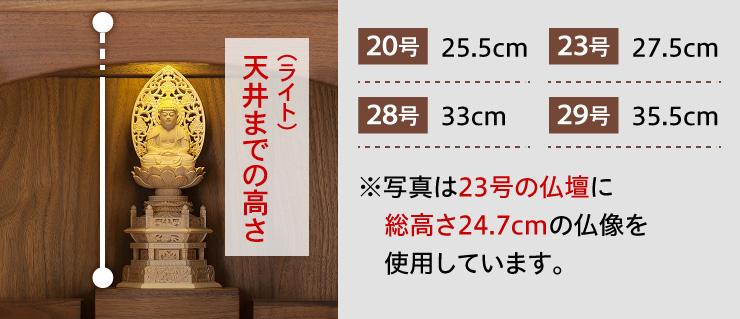 天井(ライト)までの高さ【20号】25.5cm【23号】27.5cm【28号】33cm【29号】35.5cm※写真は23号の仏壇に総高さ24.7cmの仏像を使用しています。