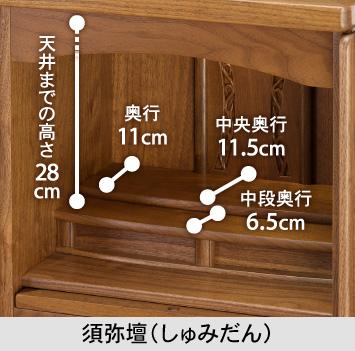 【須弥壇】中段から天井までの高さ28cm 、上段中央奥行11.5cm 、上段端奥行11cm、中段奥行6.5cm