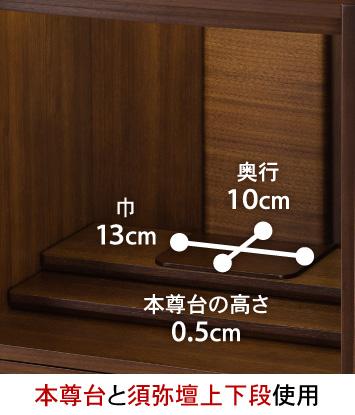 【本尊台と須弥壇上下段使用】本尊台幅:13cm、奥行:10cm、高さ:0.5cm