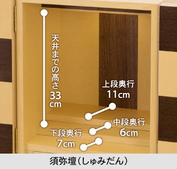 【須弥壇】天井までの高さ:33cm、上段奥行:11cm、中段奥行:6cm、下段奥行:7cm