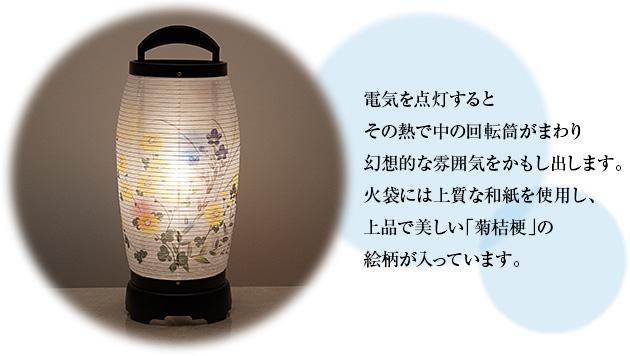 ミニお盆提灯 回転行灯 せいらん2号 2722(一個)