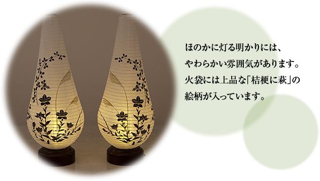 ミニ対柄盆提灯 結花(ゆいか) コードレス 3924-W(一対)