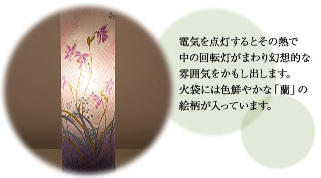回転行灯 夢想の灯り1号 U201-2 一対セット(2個)