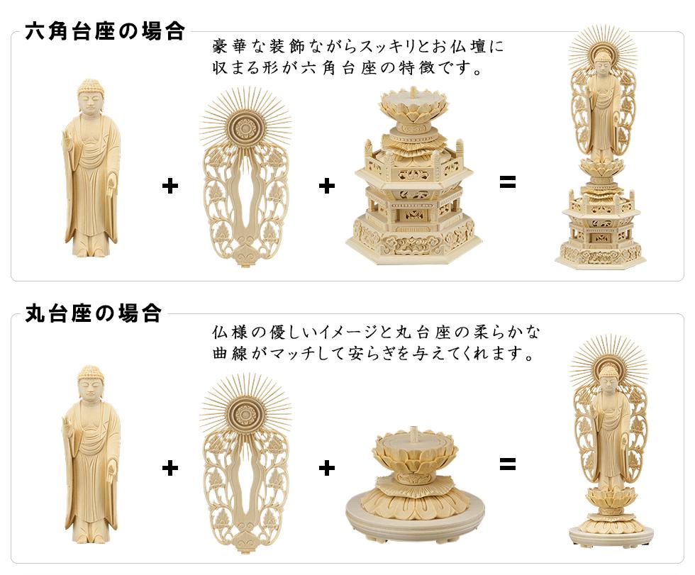 六角台座の場合 豪華な装飾ながらスッキリとお仏壇に収まる形が六角台座の特徴です。/丸台座の場合 仏様の優しいイメージと丸台座の柔らかな曲線がマッチして安らぎを与えてくれます。