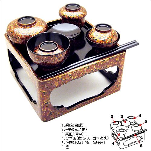仏膳(霊供膳) 木製金虫塗り