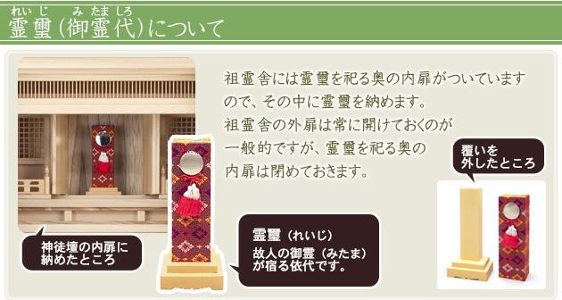 祖霊舎(神徒壇) 上置型18号(内欄間)
