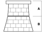 外宮用台座 人工石台座2段 重量説明
