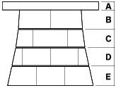 外宮用台座 人工石台座4段 重量説明