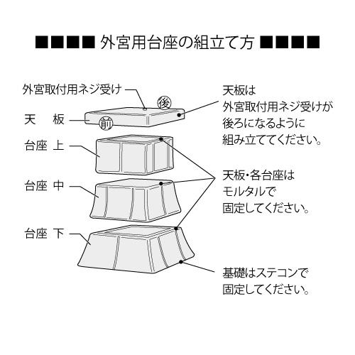 外宮用台座 人工石台座2段 (中)